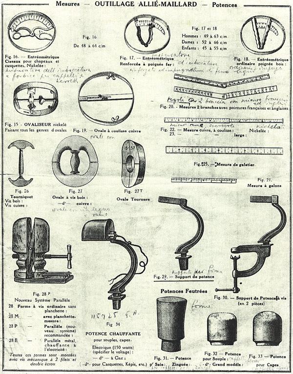 Las herramientas del sombrero